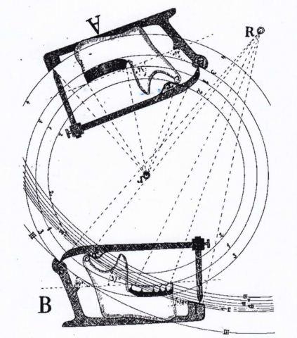 théorie de la sphère