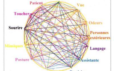 Communication praticien patient en prothèse complète